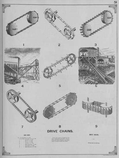 Drive Chains--Giclee Print