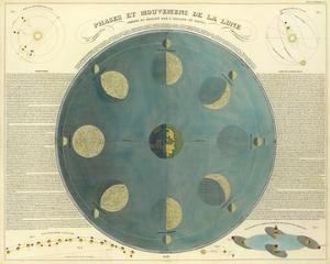 Phases of the Moon, c.1850 by E. Soulier