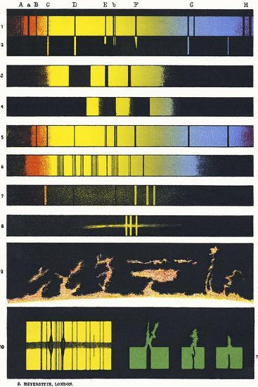 Early Astronomical Spectroscopy-Sheila Terry-Photographic Print