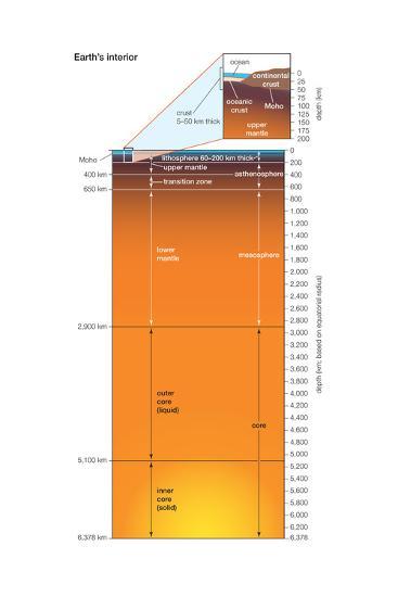 Earth Interior, Crust, Mantle, Core, Earth Sciences-Encyclopaedia Britannica-Art Print
