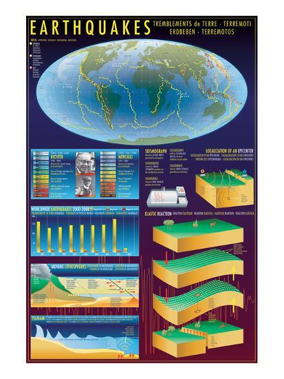 Earthquakes--Art Print