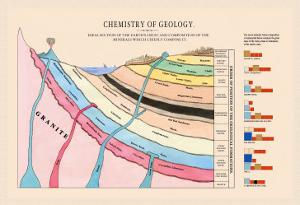 Chemistry of Geology by Edward L. Youmans
