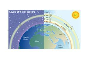 Layers of the Ionosphere. Atmosphere, Climate, Earth Sciences by Encyclopaedia Britannica