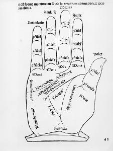 Palmistry (Woodcut) (B/W Photo) by English