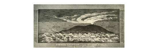 'Erebus Eruption...Showing upper air currents', 14 June 1908, (1909)-Unknown-Giclee Print