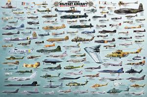 Evolution Military Aircraft