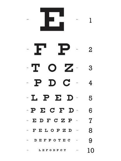 Eye Chart 10-Line Reference Poster--Poster
