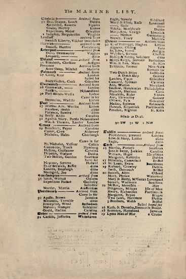 'Facsimile of the Earliest Extant Copy of Lloyd's List', c1740s, (1928)-Unknown-Giclee Print