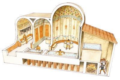 Rome, Private Baths