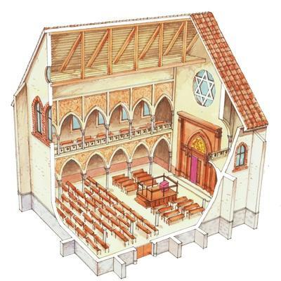 Synagogue, 15th Century, Central Europe
