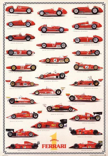 Ferrari Formula I - International Edition--Art Print