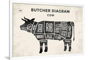 Cut of Meat Butcher Diagram - Cow by foxysgraphic