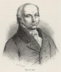 Franz Josef Gall Founder of Phrenology
