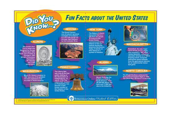 Fun and Interesting Random Facts About the United States-Encyclopaedia Britannica-Art Print