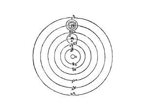 Galileo's Diagram of the Copernican System of the Universe by Galileo Galilei