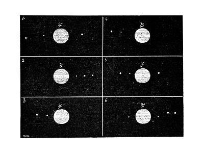 Galileo's Jovian Moon Observations, 1610-Science Photo Library-Giclee Print