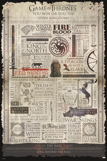 Game Of Thrones- Infographic--Poster