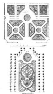 Garden Layouts 18th C