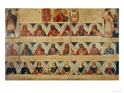 https://imgc.artprintimages.com/img/print/genealogy-of-the-inca-rulers-and-successors-manco-capac-to-ferdinand-vi-of-spain-c-1750_u-l-p56kk10.jpg?p=0