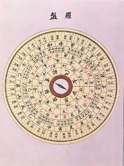 Geomantic Compass, C.1900--Giclee Print
