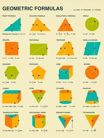 https://imgc.artprintimages.com/img/print/geometric-formulas_u-l-q1327yl0.jpg?p=0
