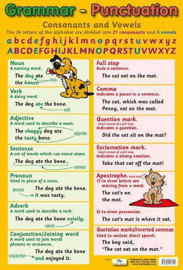 Grammar & Punctuation--Poster