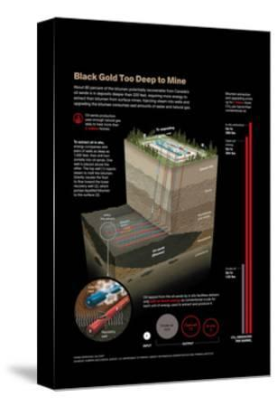 Diagram of the Extraction of Bitumen from Oil Sands