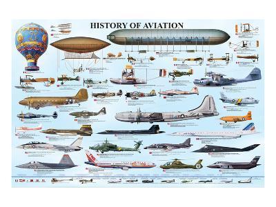 History of Aviation--Art Print
