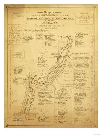History of Exploration of the Grand Canyon - Panoramic Map-Lantern Press-Art Print