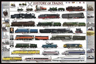 History of Trains-Unknown-Art Print