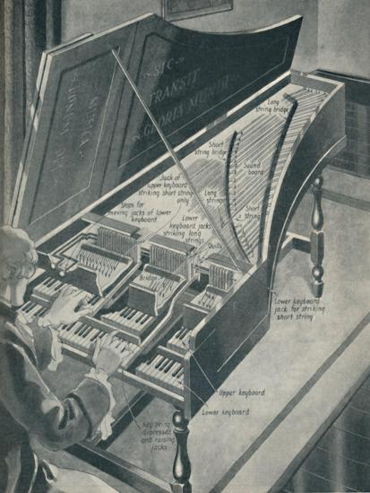 'How Handel's Harpischord Worked', c1934-Unknown-Giclee Print