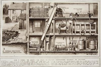 How it Works: the Enemy's War Bread Potato Flour Manufacturing Machinery and Appliances--Giclee Print