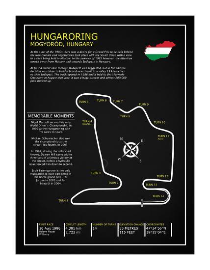 Hungaroring BL-Mark Rogan-Giclee Print