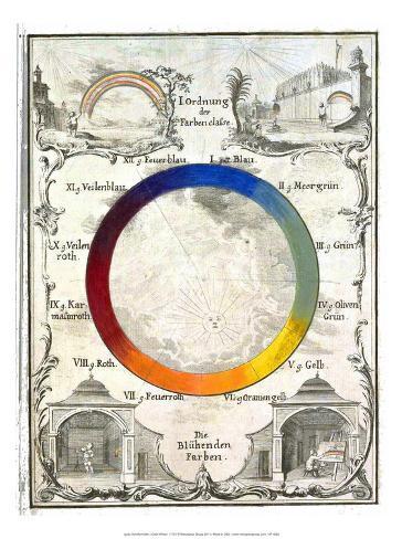 Art Print: Color Wheel, 1775 by Ignaz Schifferm�ller : 16x12in