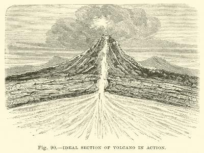 Ideal Section of Volcano in Action--Giclee Print