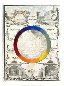 Color Wheel, 1775 by Ignaz Schifferm?ller