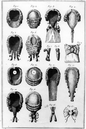 Illustrations of Various Wig Fashions, Plate Vii, Vol.8, from 'Encyclopedie Des Sciences Et…--Giclee Print
