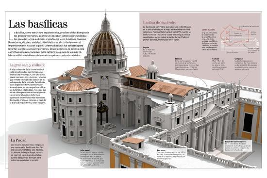 Infografía Acerca De Las Basílicas, (Basílica De San Pedro, El Vaticano, Roma, Siglo XVII)--Poster