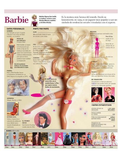 Infografía De La Muñeca Barbie, Su Historia Y Evolución--Poster