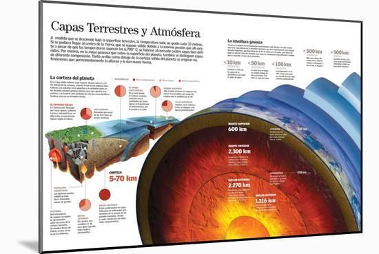 Infografía De Las Capas De La Tierra Y La Atmósfera Y De La Composición De La Corteza Terrestre--Mounted Poster