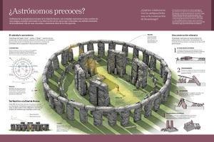 Infografía De Stonehenge, Templo Para La Observación Astronómica Y El Culto a Los Antepasados