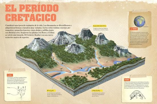 Infografía Sobre El Período Cretácico, (Mesozoico,). Se Originaron Las Flor--Poster