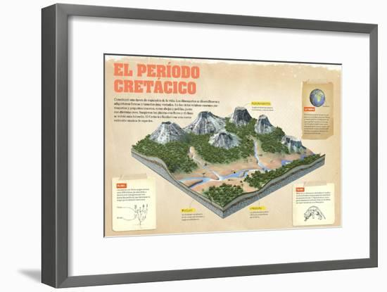 Infografía Sobre El Período Cretácico, (Mesozoico,). Se Originaron Las Flor--Framed Poster