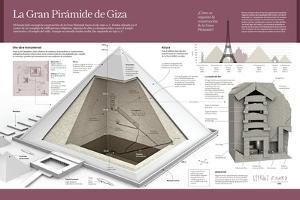 Infografía Sobre La Gran Pirámide De Giza, En El Valle De Giza, Construida