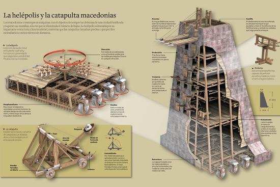Infografía Sobre La Helépolis Y La Catapulta Macedonias--Poster