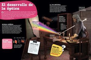 Infografía Sobre La Óptica, Su Evolución Desde La Antigüedad Hasta El Siglo