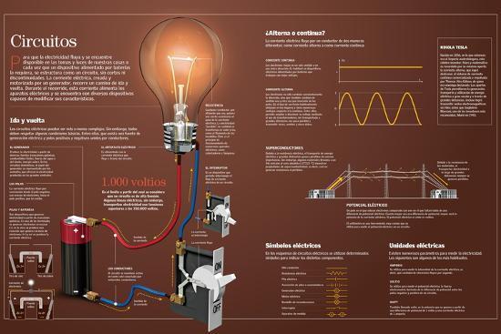 Infografía Sobre Los Circuitos Eléctricos--Poster