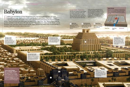 Infographic About Babylon (12th Century BC), Religious Capital of the Mesopotamian Empire--Poster