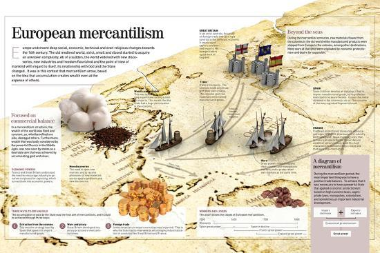 Infographic About European Mercantilism Developed from the Renaissance Based in Colonialism--Poster
