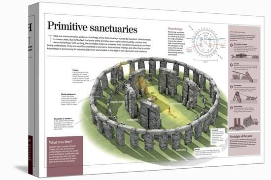 Infographic About Primitive Temples, Focusing on Stonehenge and Göbekli Tepe--Stretched Canvas Print